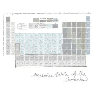 MR.PERSWALL - Z - Interaction - Periodic Table - P182801-6