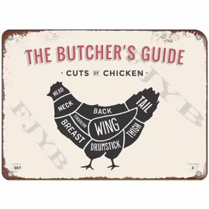 Ceduľa The Butchers Guide - Cuts of Chicken